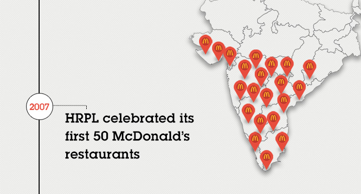 2007_20 years of McDonald's