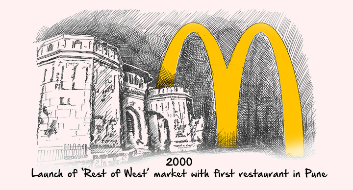 McDonald's Pune
