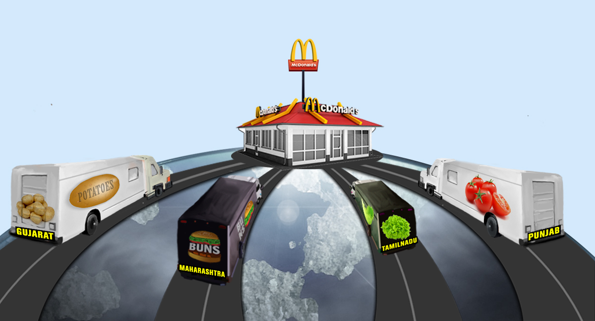 McDonald's makes In India
