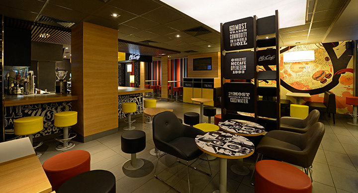 What The Employees Have To Say About Mcdonald 39 S Mcdonald 39 S India Mcdonald 39 S Blog