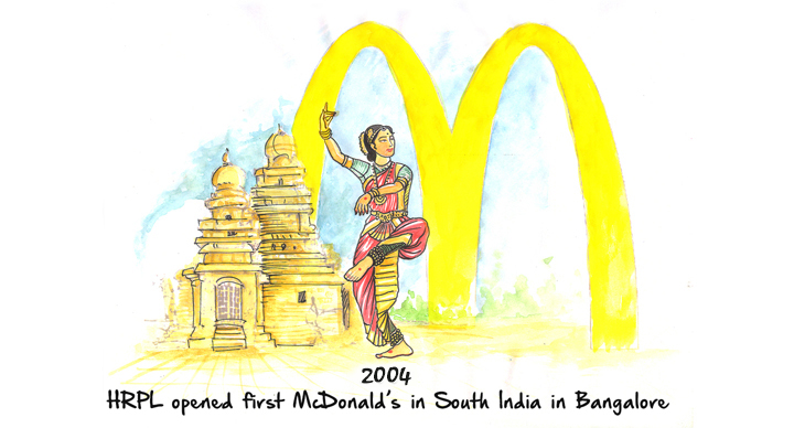 McDonald's India facts