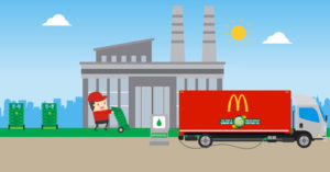 McDonald's sustainability: On Earth Day And Beyond
