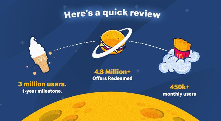 3 Million McDonald's App