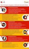McD Checklist