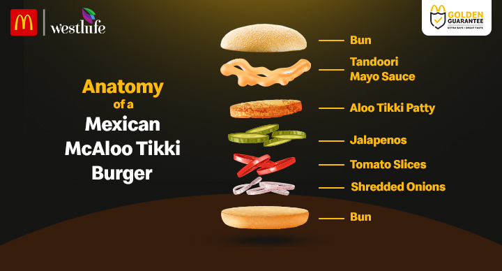 How the Mexican McAloo Tikki Burger is a fiesta of flavours